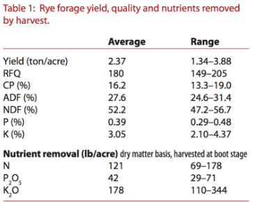 u.1.Cereal Rye Quality.png
